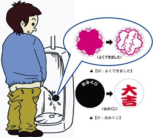 良い仕掛けの例:トイレの的