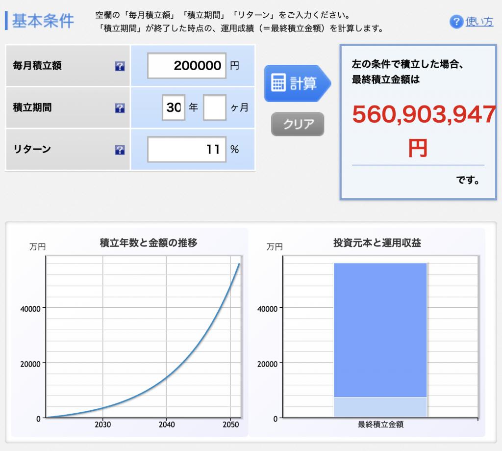 楽天証券の積立シミュレーション